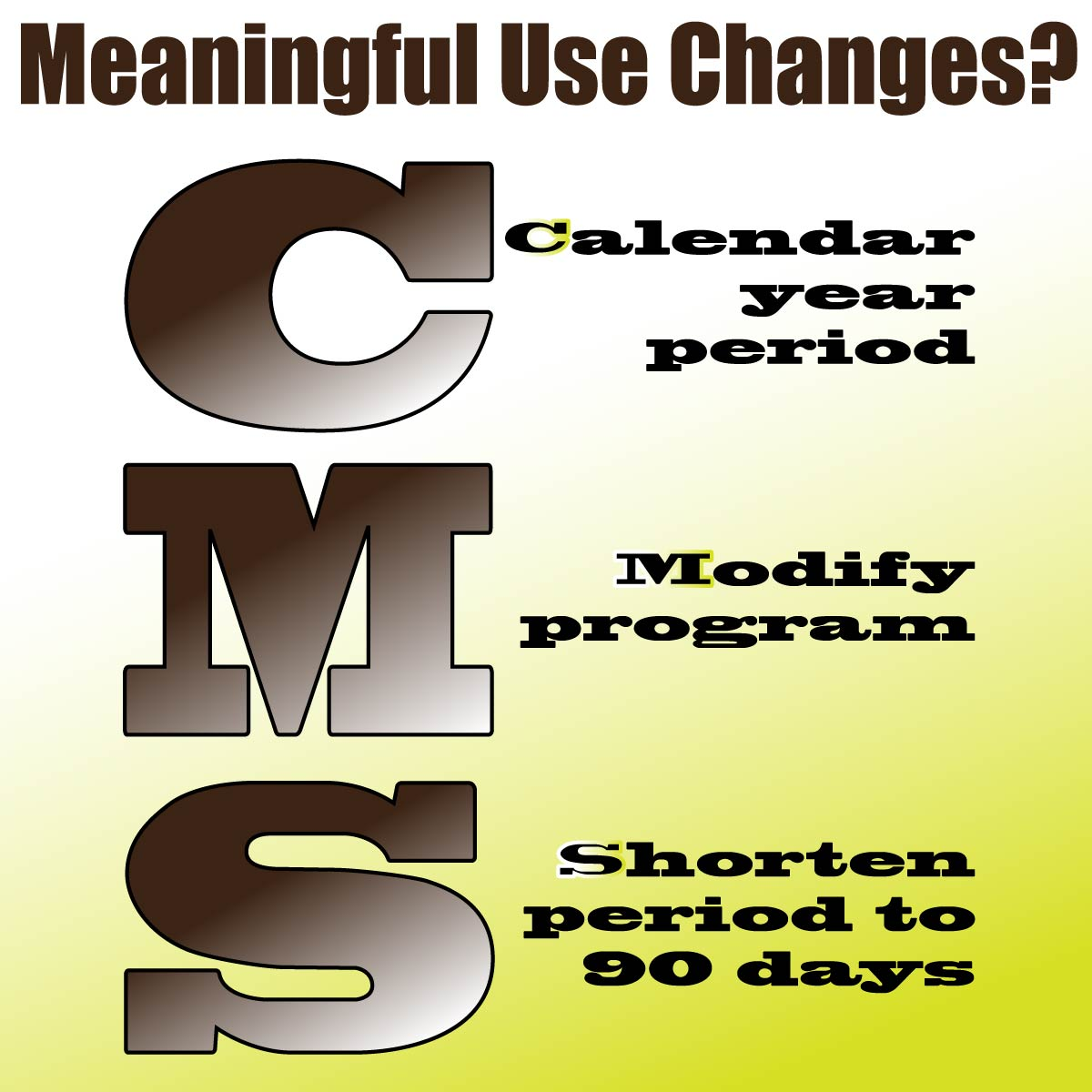 CMS may reduce Stage 3 Meaningful Use reporting requirements in 2015. Local Health departments can also benefit.
