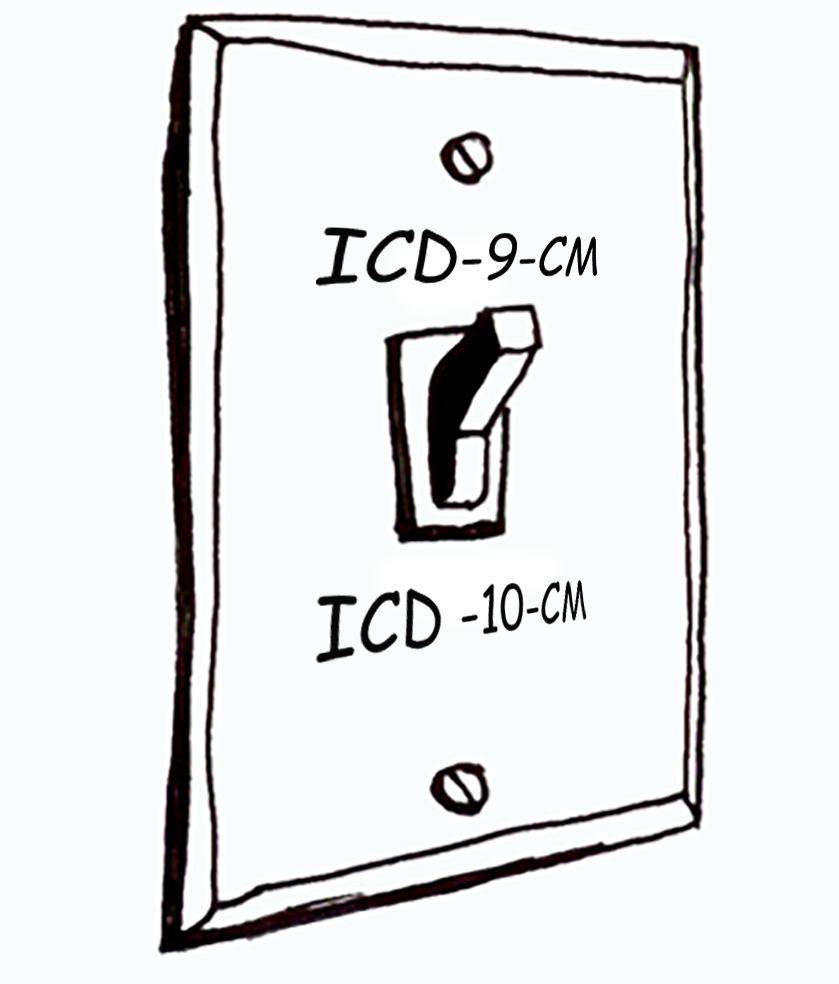 ICD-10-CM Codes