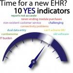 10 indicators
