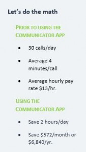 Comm App Math