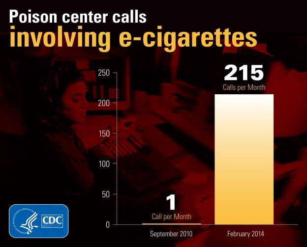 e-cigarette poison control center calls