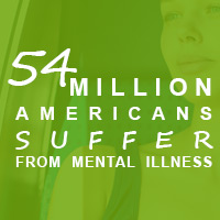 Inside Behavioral Health 8 Warning Signs of Mental Illness
