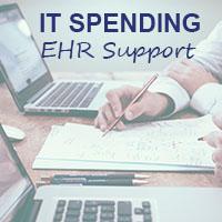 ehr support bottom line